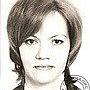 Косметолог Масликова Светлана Николаевна