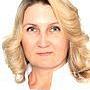 Федорова Анна Евгеньевна косметолог, Москва