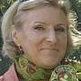Галкина Елена Николаевна, Москва