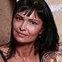 Мастер по наращиванию ногтей Ирикова Ирина Витальевна