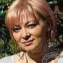 Тихолоз Илона Анатольевна, Санкт-Петербург
