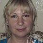Афанасьева Любовь Владимировна массажист, косметолог, Москва